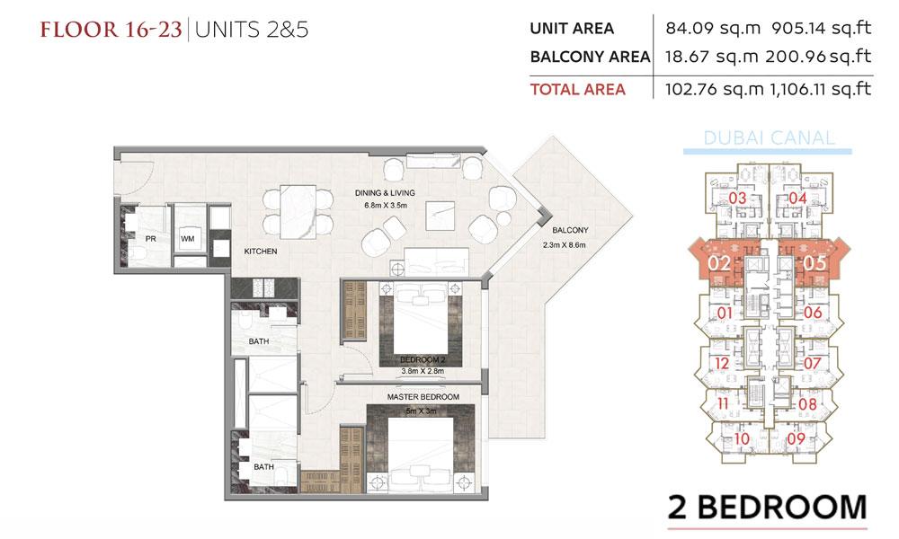 Unit 2 & 5