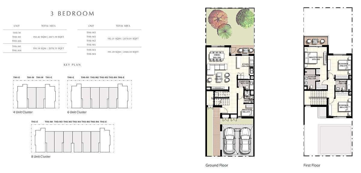 3 bedroom Sizes 2078.51