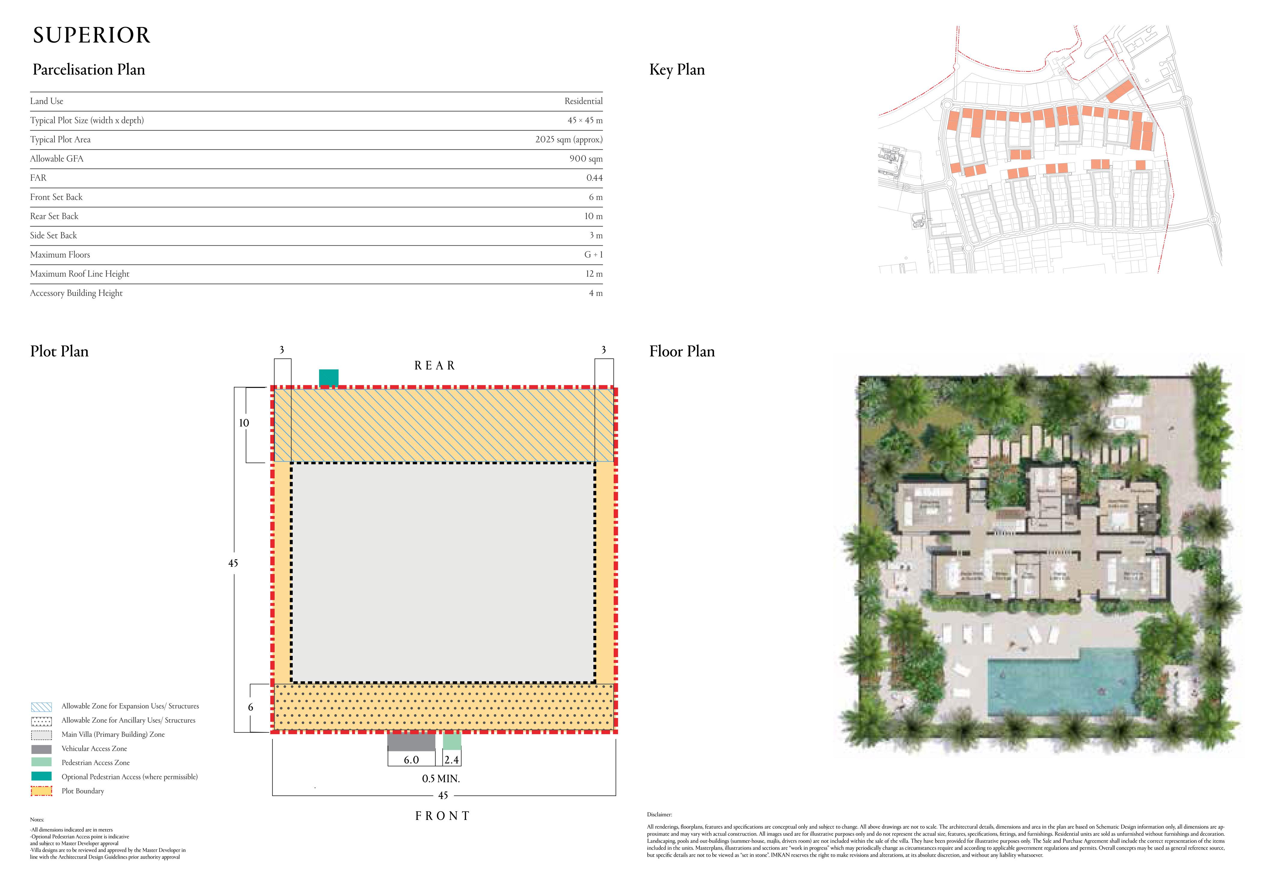 Typical Plot Size 2025 sqm (45 x 45m)