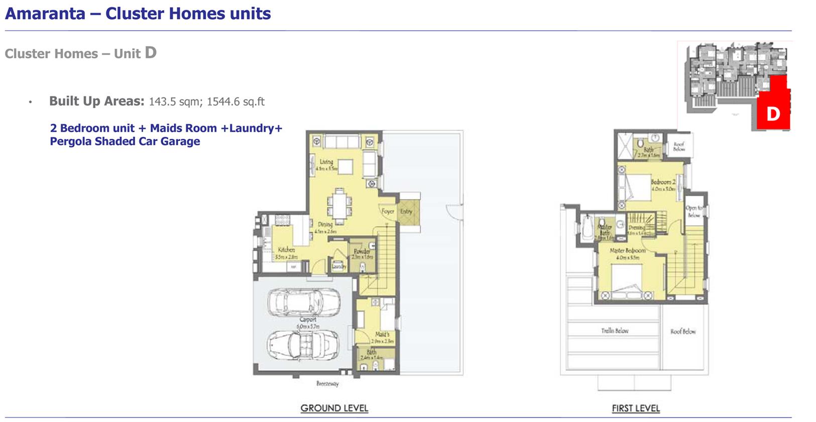 Phase 3 - Cluster Homes – Unit D