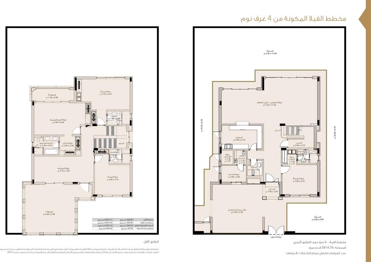 4 Bedrooms Villas