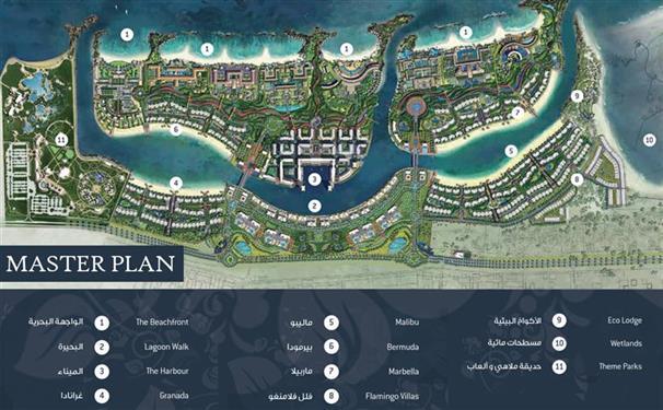 Bermuda Villas -  Master Plan
