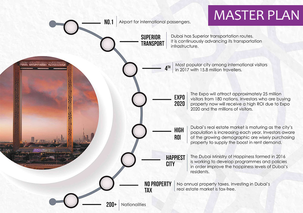 Studio-101-Apartments Master Plan