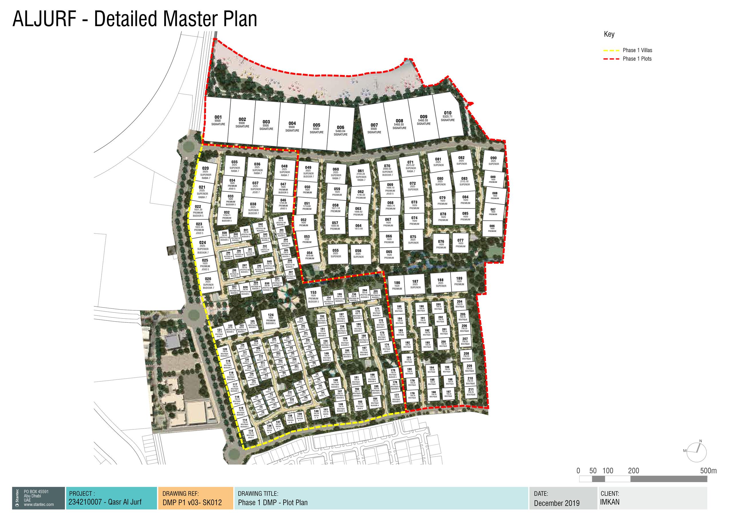 AlJurf-Boutique-Land-Plots Master Plan