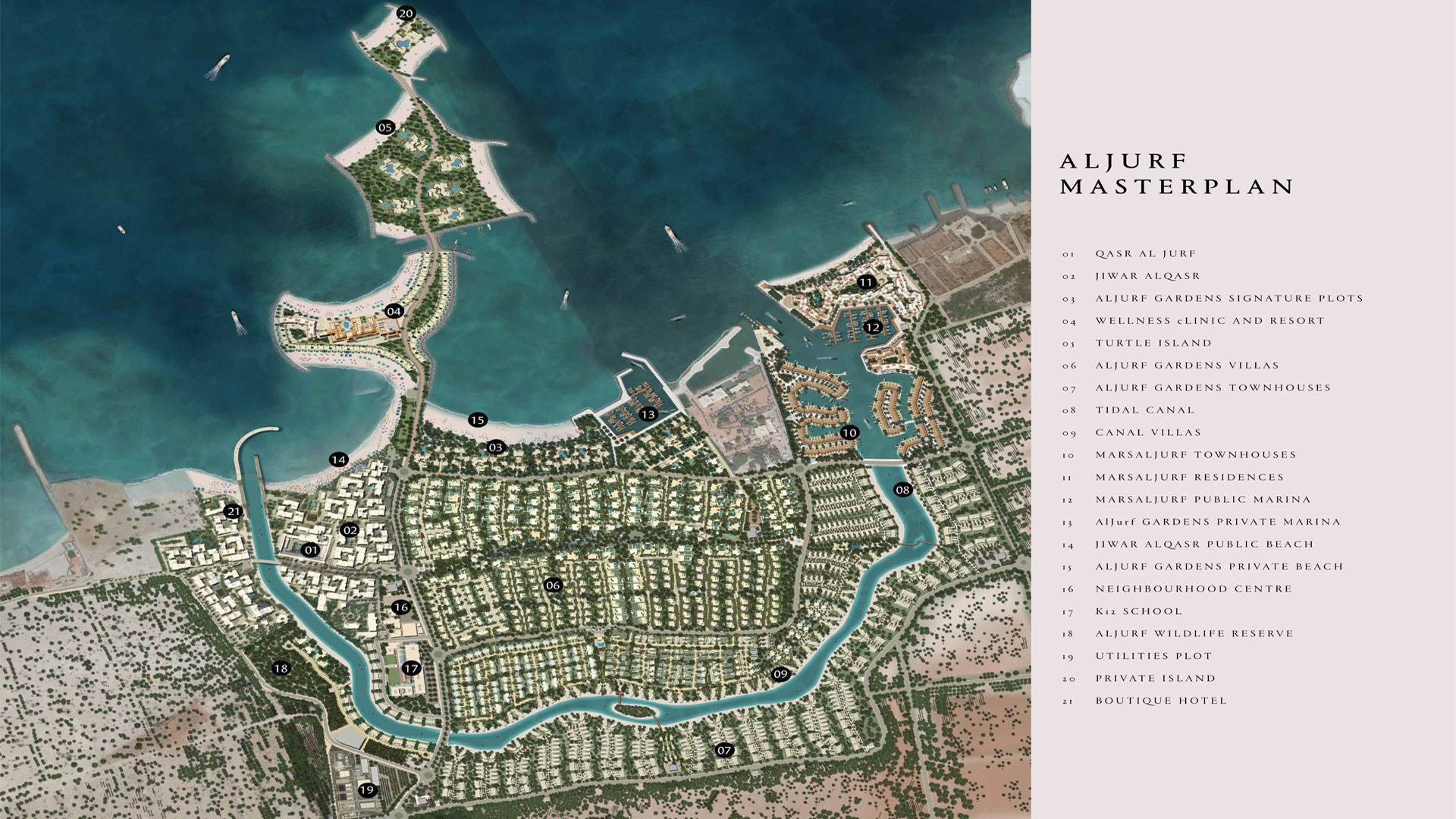 AlJurf-Badya-Villas Master Plan
