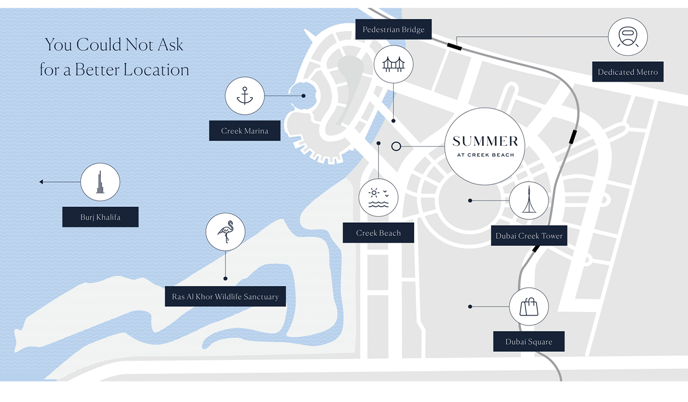 Summer at Creek Beach -  Location Plan